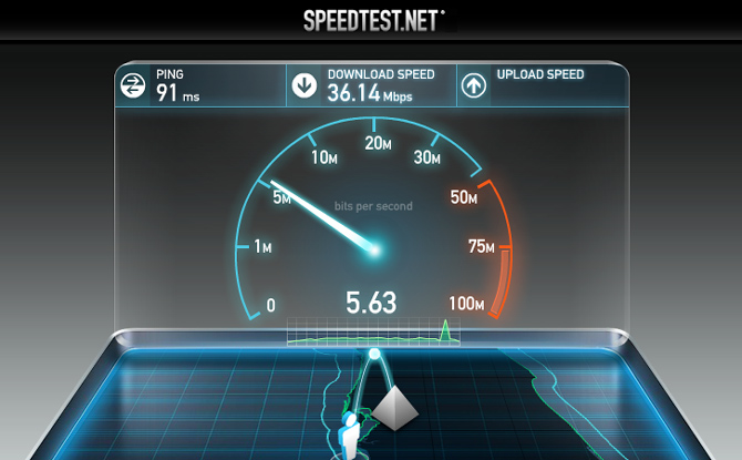 Speedtest.net un excelente sitio para medir tu velocidad ISP