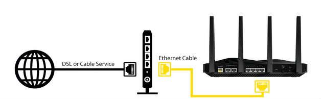 Conectando un segundo modem o router al modem principal.