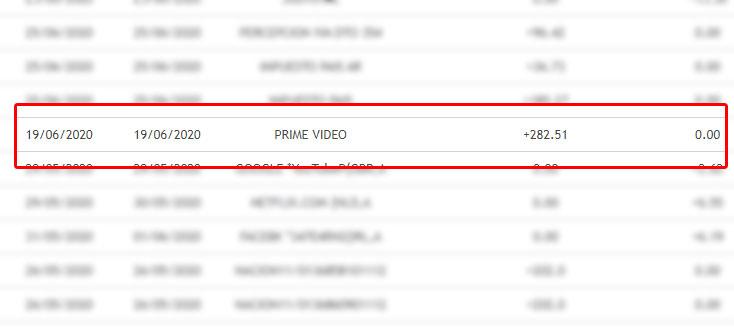 Precio de Prime Video en Argentina. Foto: eldestaque.com